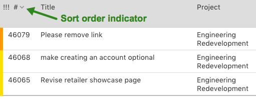 Task list sort order