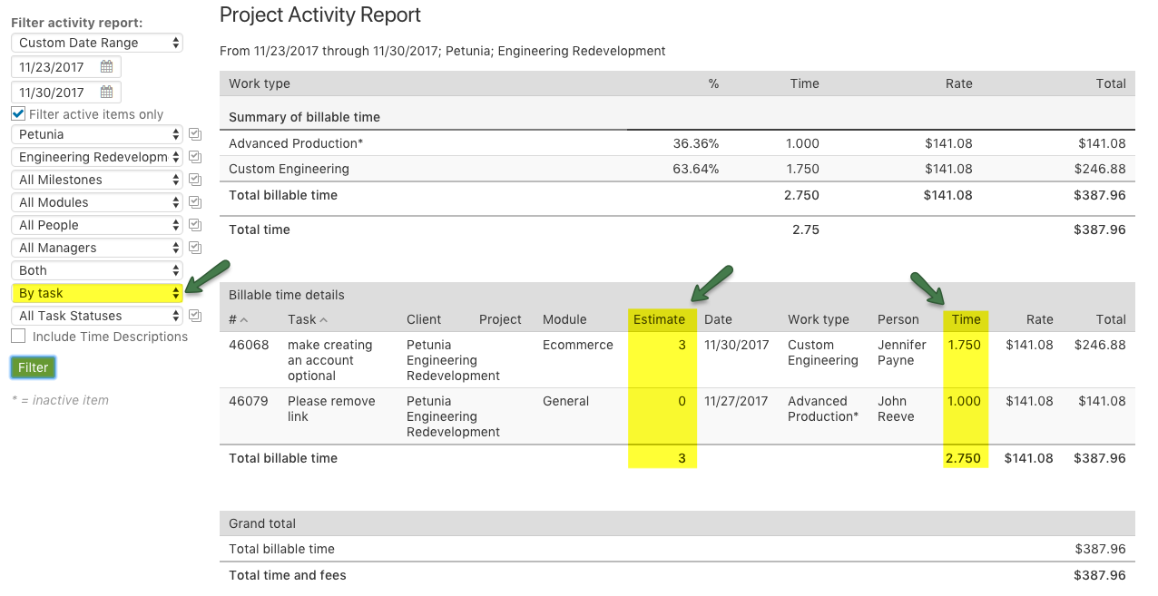 Project Activity Report - Estimate vs. Actual