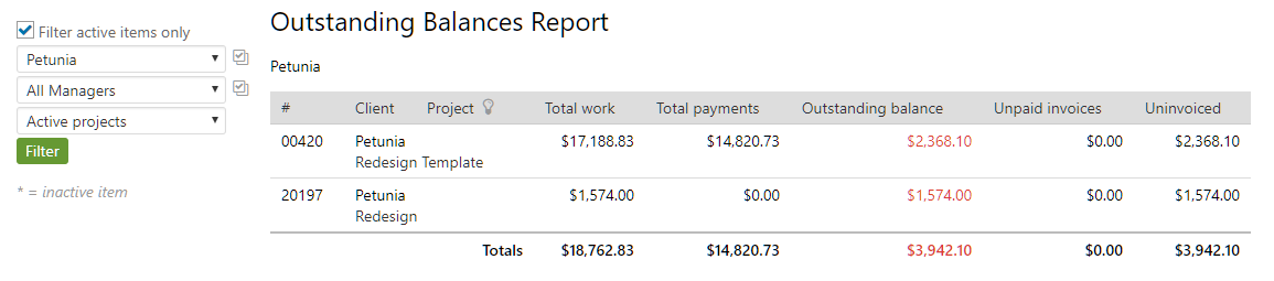 Outstanding Balances Report