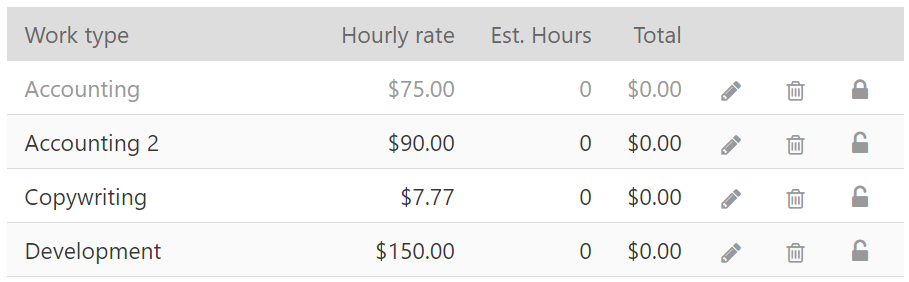 Update hourly rates mid project